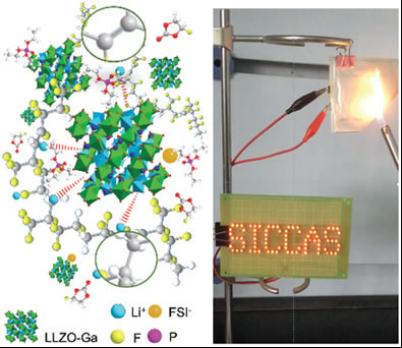 上海硅酸盐所在锂电池安全性提升研究中取得进展