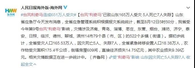 """188体育官方平台超强台风一路肆虐,""""利奇马""""会被除名吗?"""