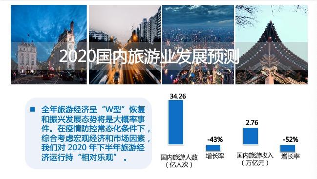 """中国旅游研究院:下半年旅游市场将呈现""""W型""""恢复增长态势"""