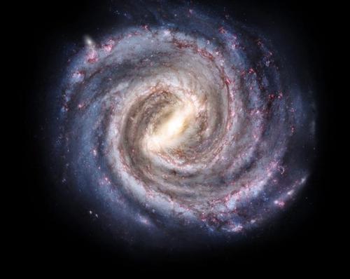 """银河系""""踩刹车"""",或是暗物质使其自转速度减慢"""