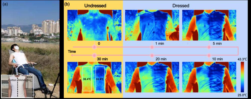 华中科技大学学者制造出一种分级结构的超材料织物,穿上它可降温近5℃