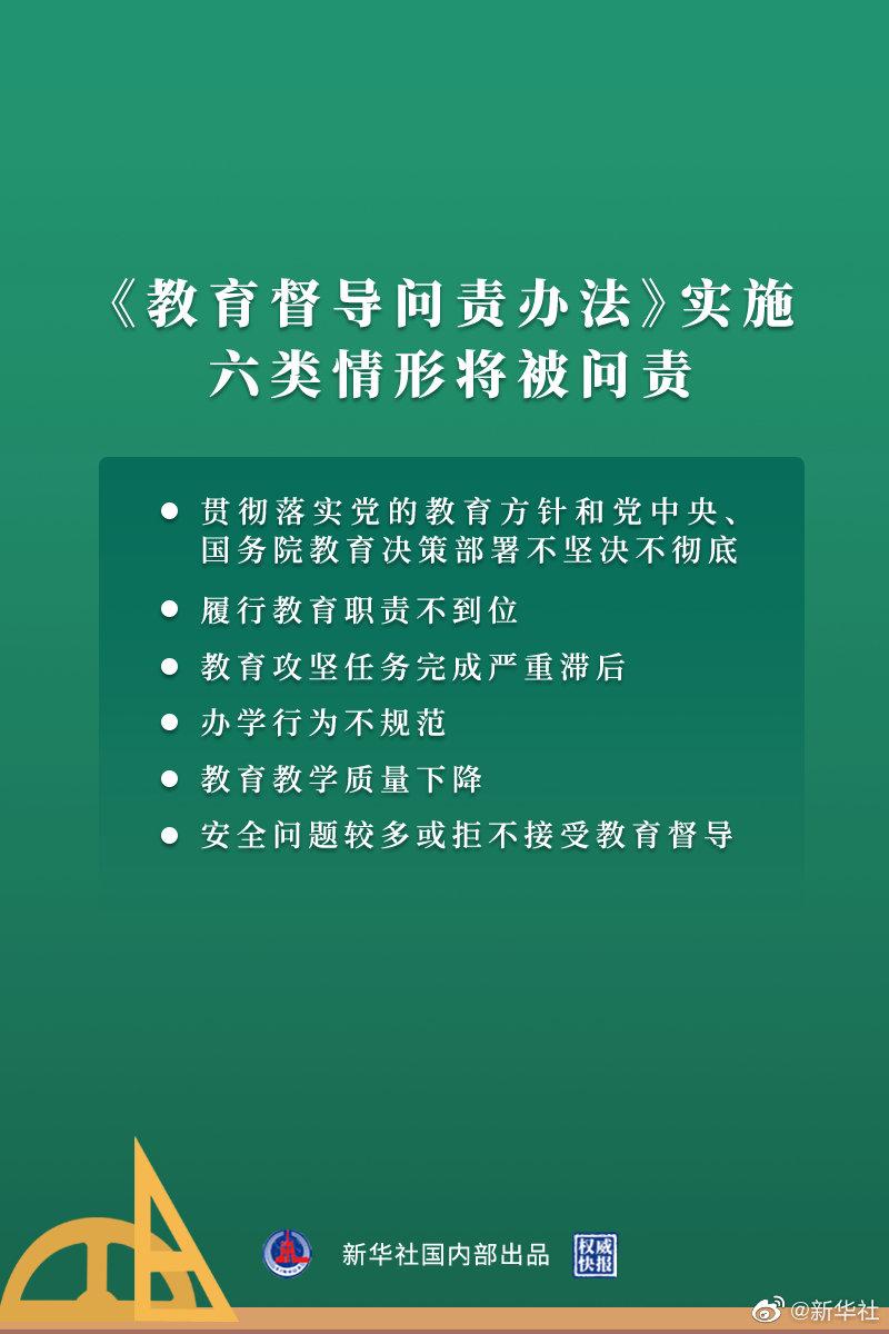 教育督导问责办法实施 六类情形将被问责
